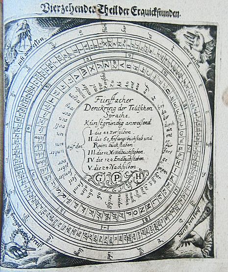 Fünffacher Denckring der Teutschen Sprache (1651), exakte Quelle auf Anfrage